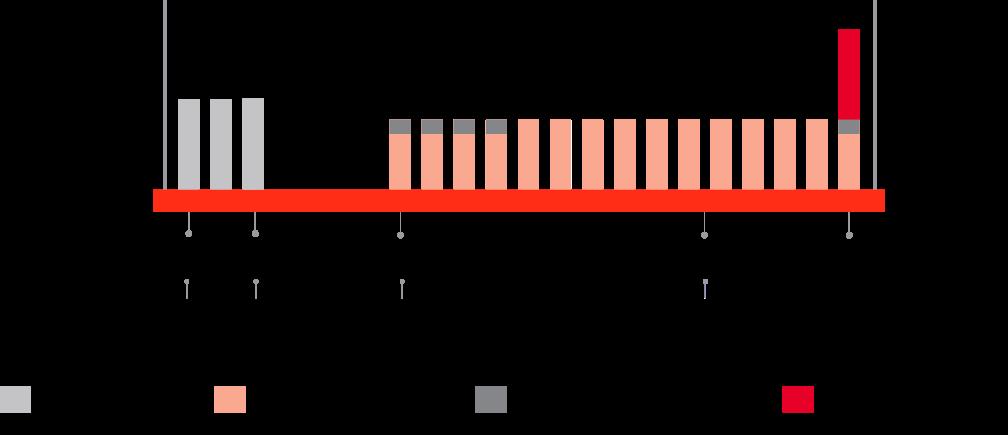 https://retirejoy.fidelidademacau.com/wp-content/uploads/2019/12/graph_ch-1.png